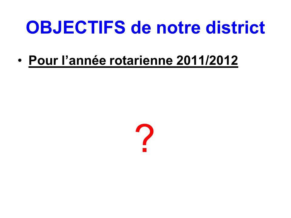 OBJECTIFS de notre district Pour lannée rotarienne 2011/2012 ?