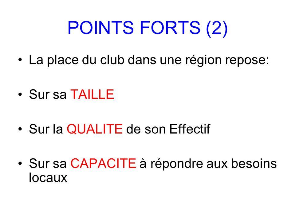 POINTS FORTS (2) La place du club dans une région repose: Sur sa TAILLE Sur la QUALITE de son Effectif Sur sa CAPACITE à répondre aux besoins locaux