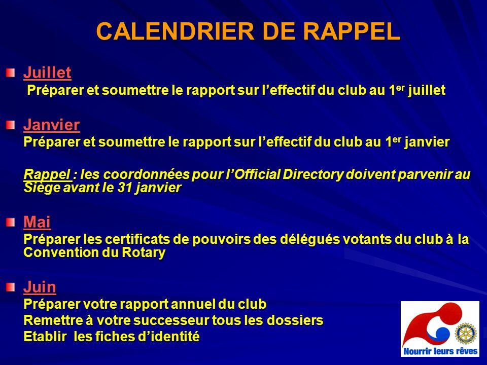 CALENDRIER DE RAPPEL Juillet Préparer et soumettre le rapport sur leffectif du club au 1 er juillet Préparer et soumettre le rapport sur leffectif du
