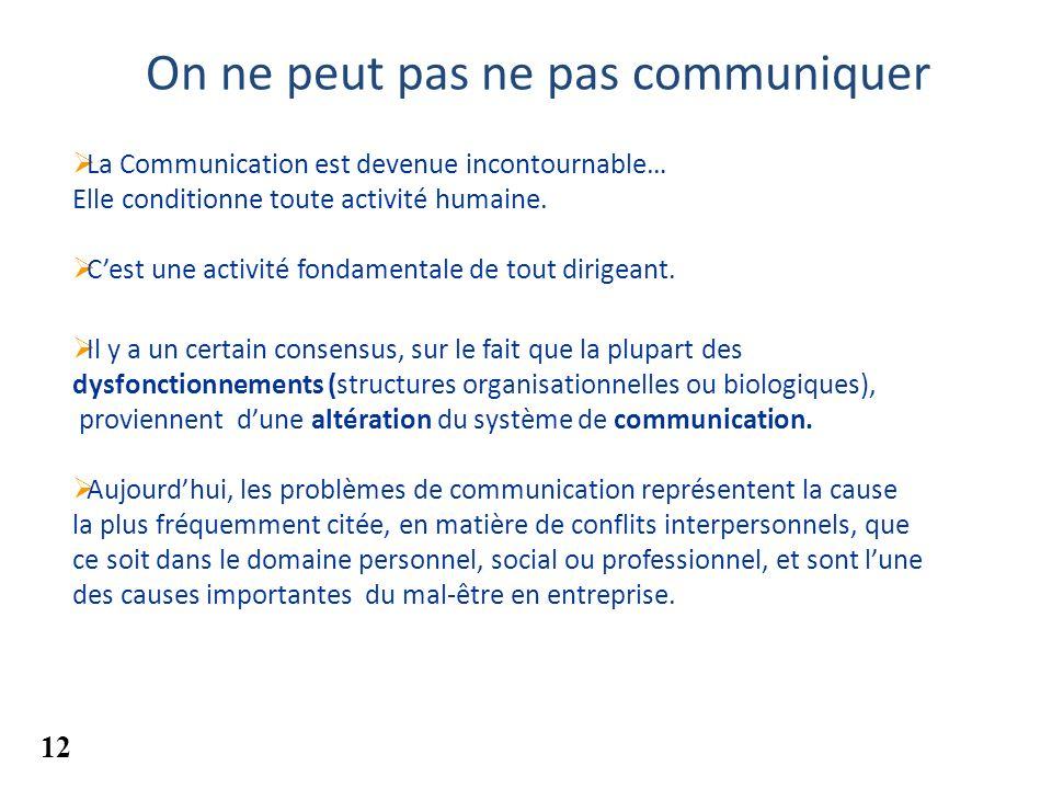On ne peut pas ne pas communiquer La Communication est devenue incontournable… Elle conditionne toute activité humaine. Cest une activité fondamentale