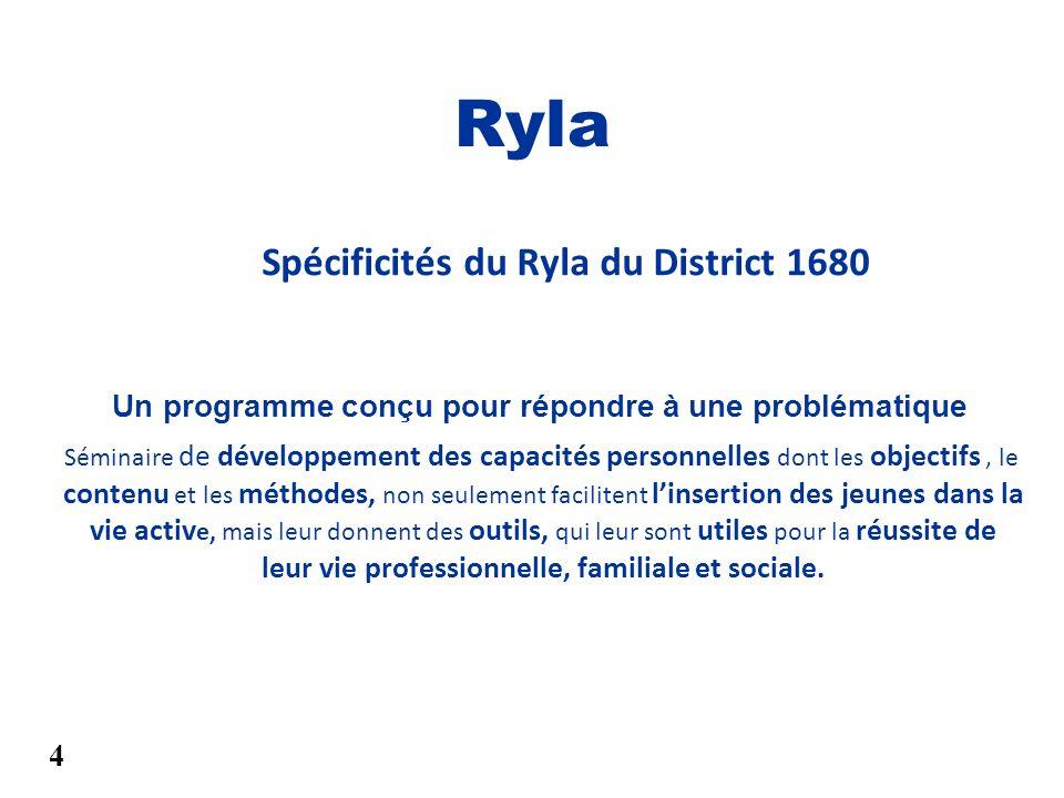 Ryla Spécificités du Ryla du District 1680 Un programme conçu pour répondre à une problématique Séminaire de développement des capacités personnelles
