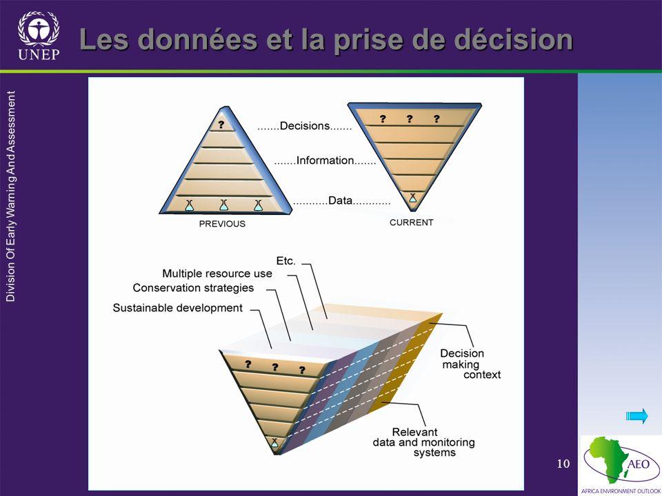 Division Of Early Warning And Assessment 10 Les données et la prise de décision