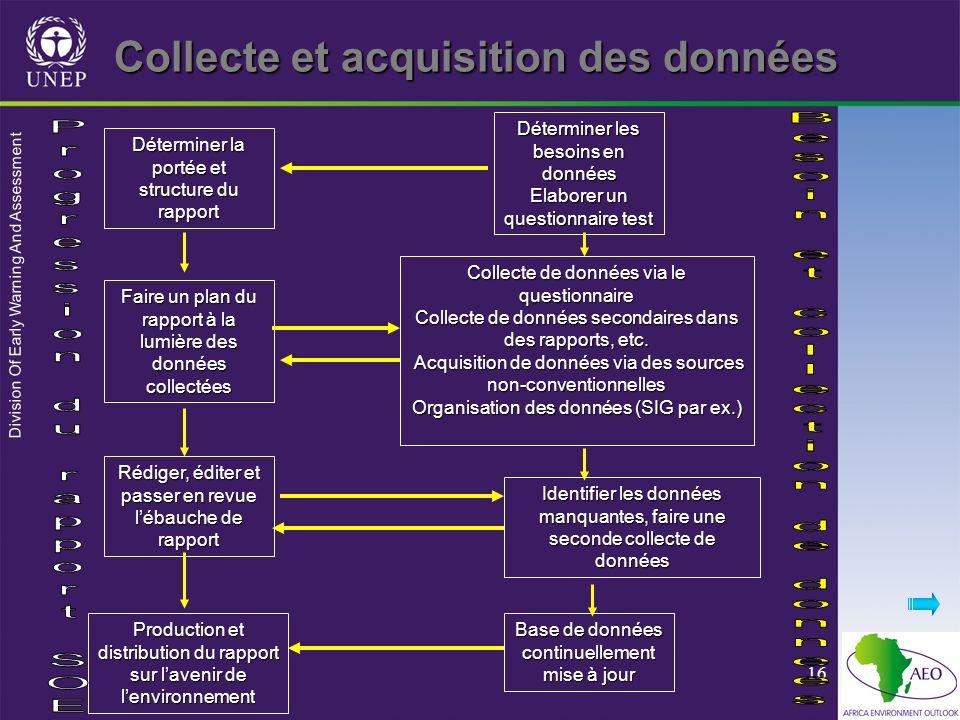 Division Of Early Warning And Assessment 16 Collecte et acquisition des données Déterminer la portée et structure du rapport Faire un plan du rapport