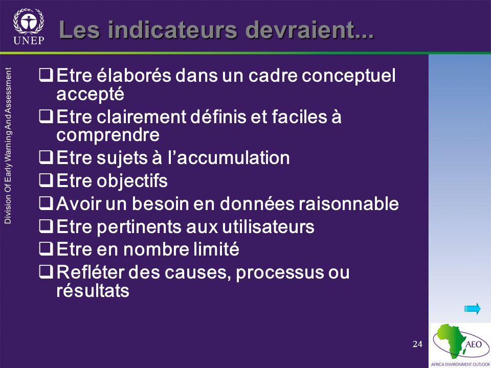 Division Of Early Warning And Assessment 24 Les indicateurs devraient... Etre élaborés dans un cadre conceptuel accepté Etre clairement définis et fac