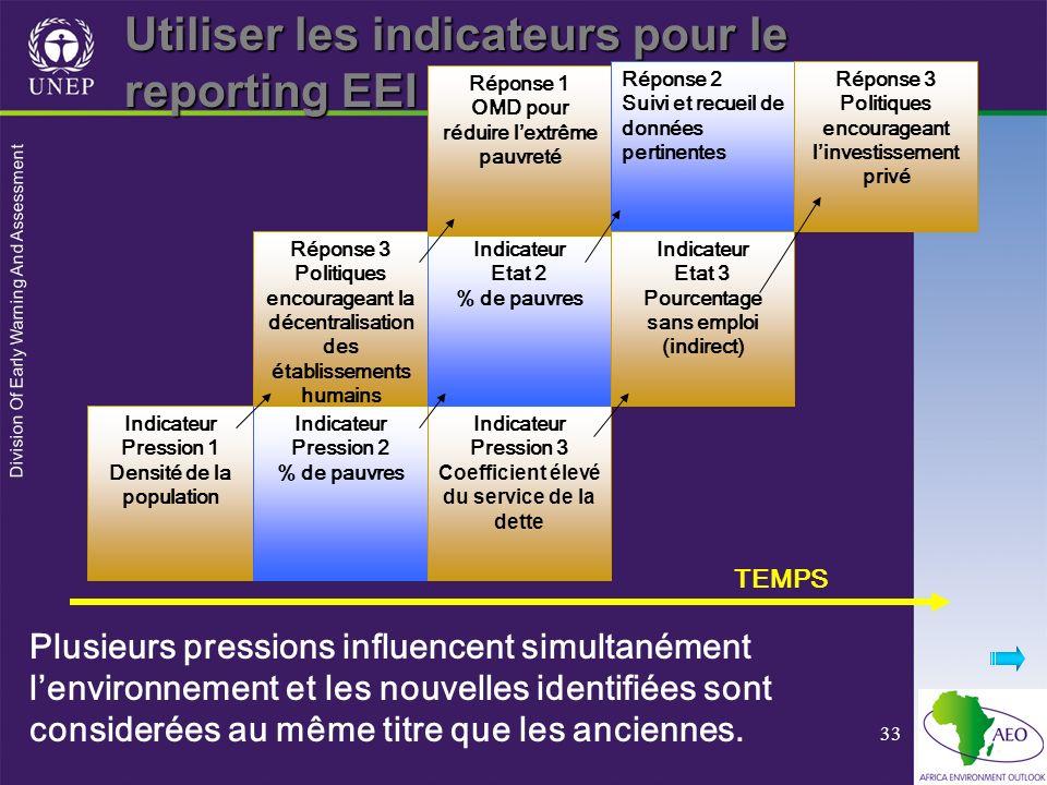 Division Of Early Warning And Assessment 33 Utiliser les indicateurs pour le reporting EEI Plusieurs pressions influencent simultanément lenvironnemen