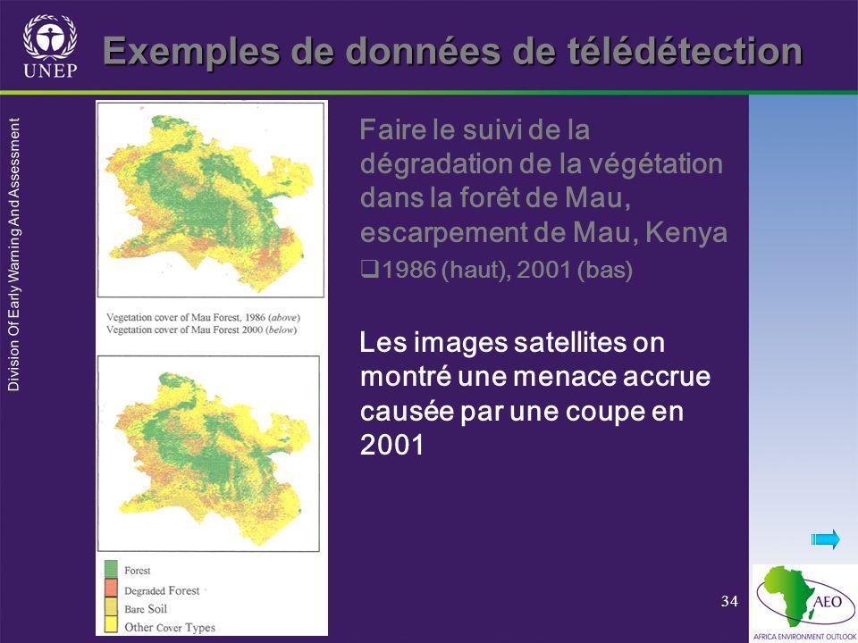 Division Of Early Warning And Assessment 34 Exemples de données de télédétection Faire le suivi de la dégradation de la végétation dans la forêt de Ma