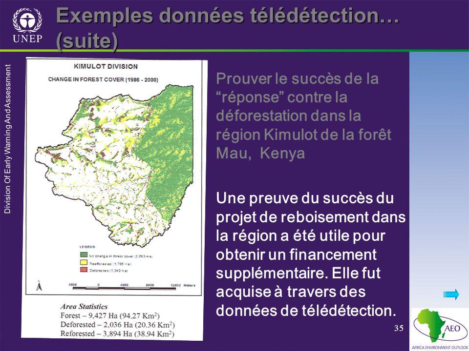 Division Of Early Warning And Assessment 35 Prouver le succès de la réponse contre la déforestation dans la région Kimulot de la forêt Mau, Kenya Une