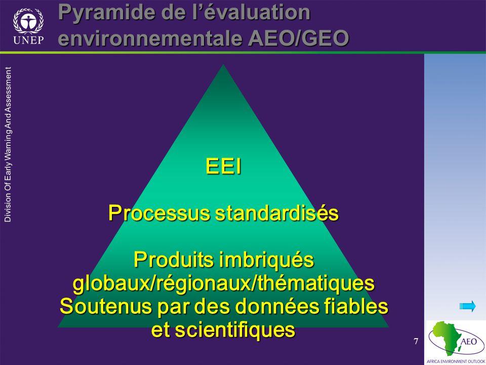 Division Of Early Warning And Assessment 28 Exemples dindicateurs ThèmeIndicateurs PressionEtatRéponse Changement climatique -Consommation de carburant -Emissions de gaz à effet de serre -Température mondiale moyenne -Quantité de CO2 ou dautres gaz à effet de serre dans lair -Changement dans lutilisation de lénergie Qualité de leau/ eutrophisation -Emissions dazote et de phosphore -Déversement deaux usées -Densité du bétail -BOD; oxygène dissout; quantité dazote et de phosphore dans leau -Traiter leau pour la population -les utilisateurs paient pour le traitement des eaux usées Qualité de lenvironnement urbain -Pollution de lair -Densité de la circulation -Migration rurale- urbaine -qualité de lair urbain -Concentration dozone à terre -Dépenses pour la réduction de pollution