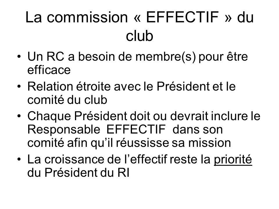 La commission « EFFECTIF » du club Un RC a besoin de membre(s) pour être efficace Relation étroite avec le Président et le comité du club Chaque Président doit ou devrait inclure le Responsable EFFECTIF dans son comité afin quil réussisse sa mission La croissance de leffectif reste la priorité du Président du RI