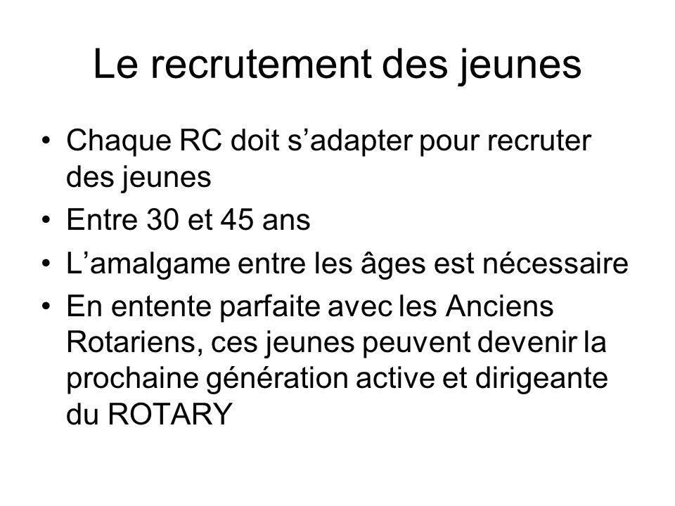 Le recrutement des jeunes Chaque RC doit sadapter pour recruter des jeunes Entre 30 et 45 ans Lamalgame entre les âges est nécessaire En entente parfaite avec les Anciens Rotariens, ces jeunes peuvent devenir la prochaine génération active et dirigeante du ROTARY