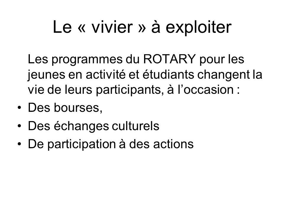 Le « vivier » à exploiter Les programmes du ROTARY pour les jeunes en activité et étudiants changent la vie de leurs participants, à loccasion : Des bourses, Des échanges culturels De participation à des actions