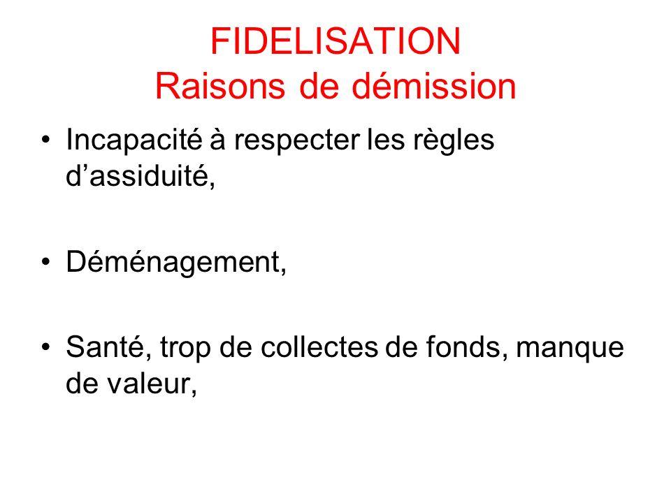 FIDELISATION Raisons de démission Incapacité à respecter les règles dassiduité, Déménagement, Santé, trop de collectes de fonds, manque de valeur,