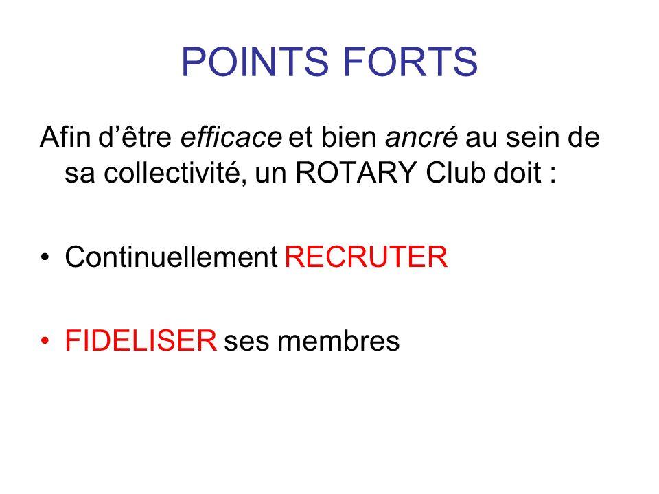 POINTS FORTS Afin dêtre efficace et bien ancré au sein de sa collectivité, un ROTARY Club doit : Continuellement RECRUTER FIDELISER ses membres