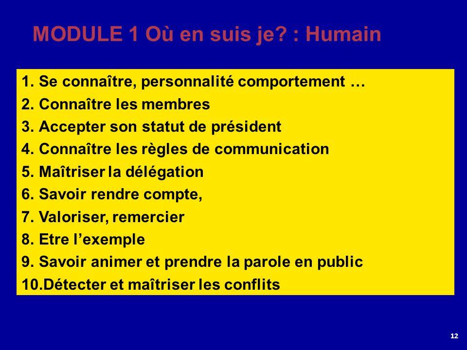 12 MODULE 1 Où en suis je? : Humain 1.Se connaître, personnalité comportement … 2.Connaître les membres 3.Accepter son statut de président 4.Connaître
