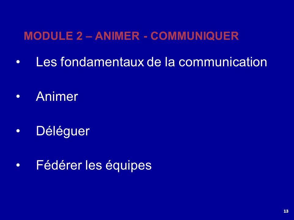 MODULE 2 – ANIMER - COMMUNIQUER 13 Les fondamentaux de la communication Animer Déléguer Fédérer les équipes