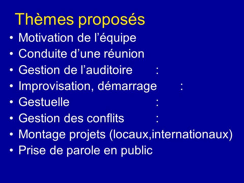 Thèmes proposés Motivation de léquipe Conduite dune réunion Gestion de lauditoire: Improvisation, démarrage: Gestuelle: Gestion des conflits: Montage