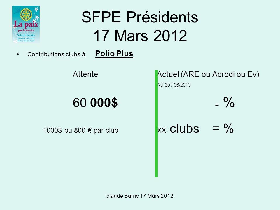 claude Sarric 17 Mars 2012 SFPE Présidents 17 Mars 2012 Contributions clubs à Polio Plus Attente Actuel (ARE ou Acrodi ou Ev) AU 30 / 06/2013 60 000$ = % 1000$ ou 800 par club XX clubs = %