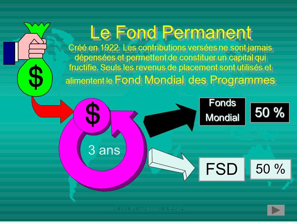 Le Fond Permanent Créé en 1922.