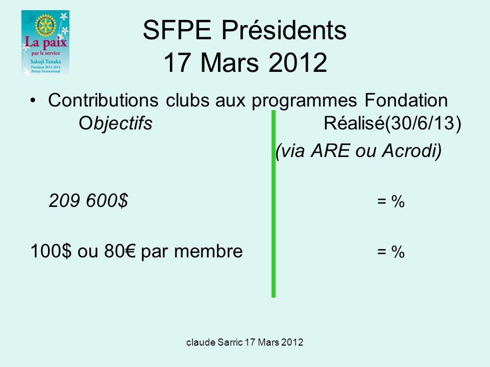 claude Sarric 17 Mars 2012 SFPE Présidents 17 Mars 2012 Contributions clubs aux programmes Fondation Objectifs Réalisé(30/6/13) (via ARE ou Acrodi) 209 600$ = % 100$ ou 80 par membre = %