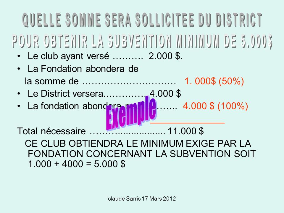 claude Sarric 17 Mars 2012 Le club ayant versé ……….