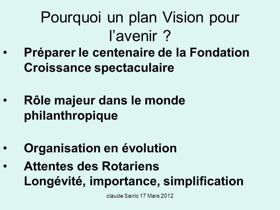 claude Sarric 17 Mars 2012 Pourquoi un plan Vision pour lavenir .