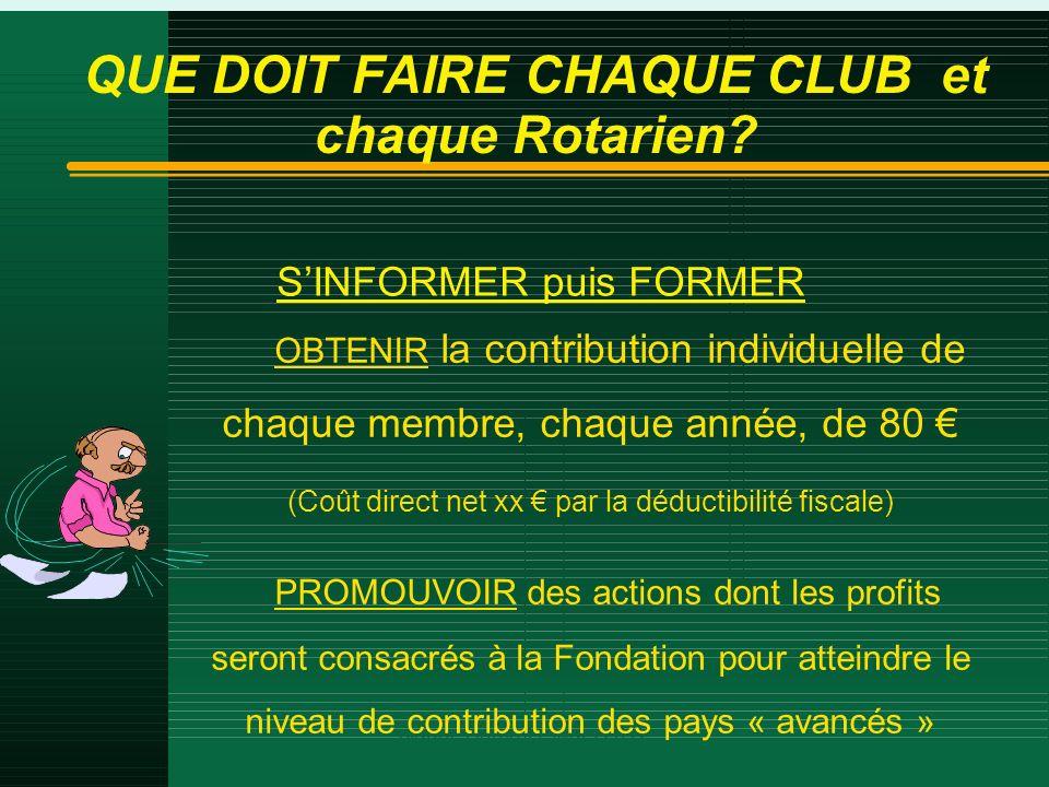 claude Sarric 17 Mars 2012 QUE DOIT FAIRE CHAQUE CLUB et chaque Rotarien.