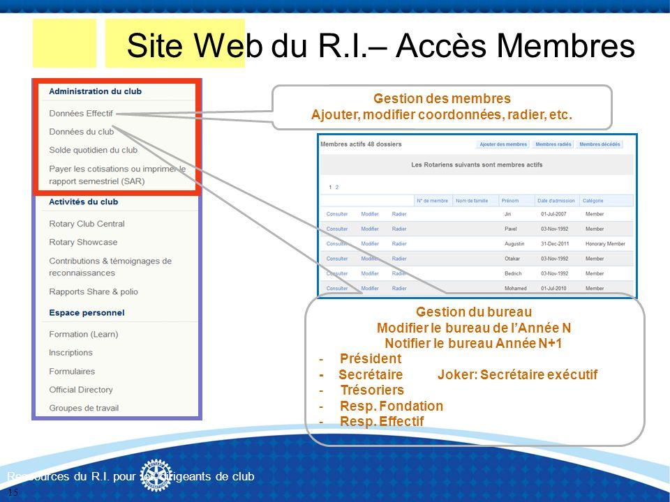 Site Web du R.I.– Accès Membres Ressources du R.I. pour les dirigeants de club Gestion des membres Ajouter, modifier coordonnées, radier, etc. Gestion