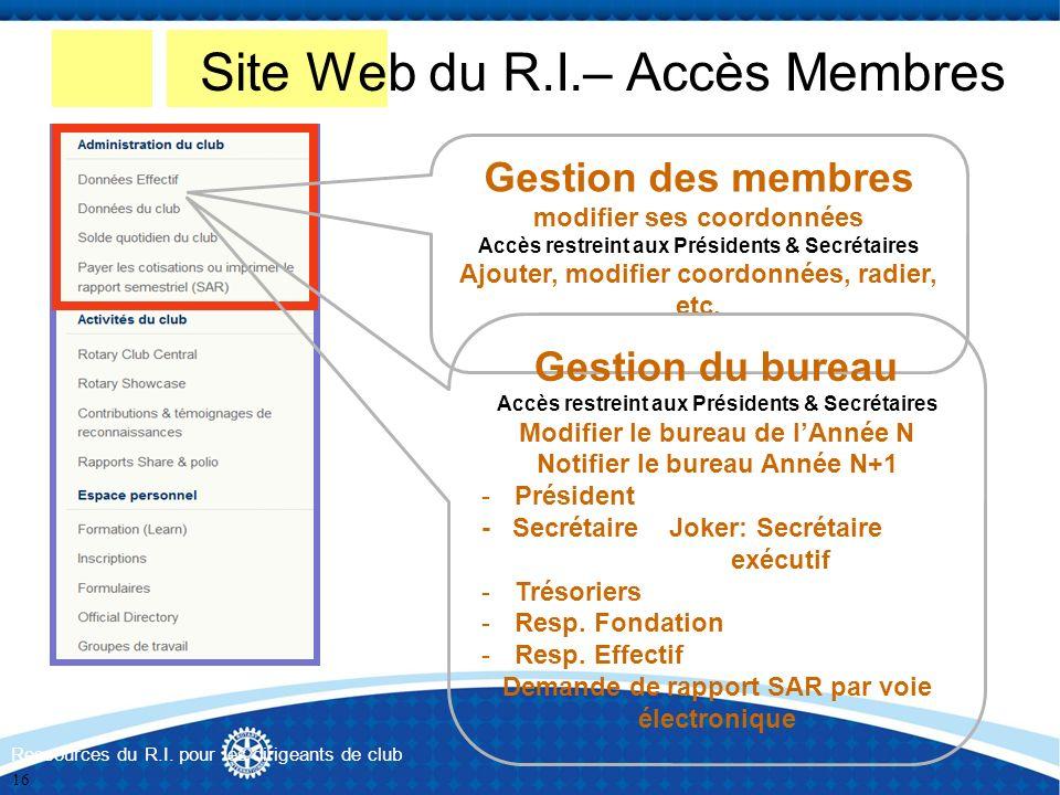 Site Web du R.I.– Accès Membres Ressources du R.I. pour les dirigeants de club Gestion des membres modifier ses coordonnées Accès restreint aux Présid