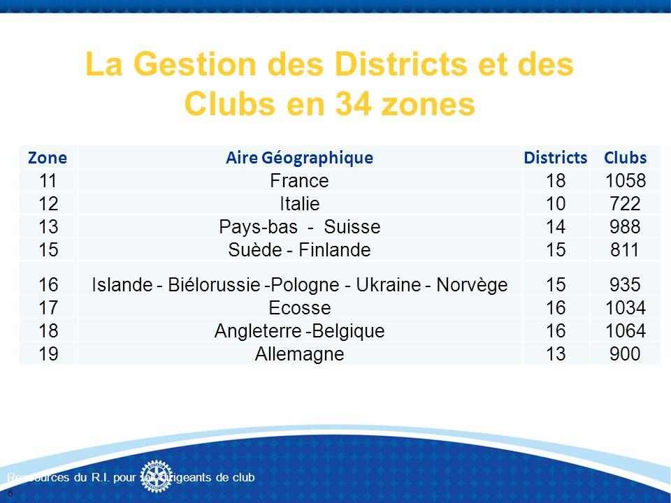 Ressources du R.I. pour les dirigeants de club ZoneAire GéographiqueDistrictsClubs 11France181058 12Italie10722 13Pays-bas - Suisse14988 15Suède - Fin