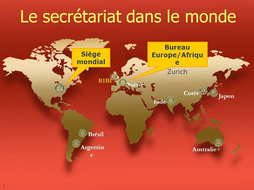 Rotary International Resources for Club Leaders § Siège mondial Brésil Argentin e Australie Inde Japon Corée Suisse RIBI Bureau Europe/Afriqu e Zurich