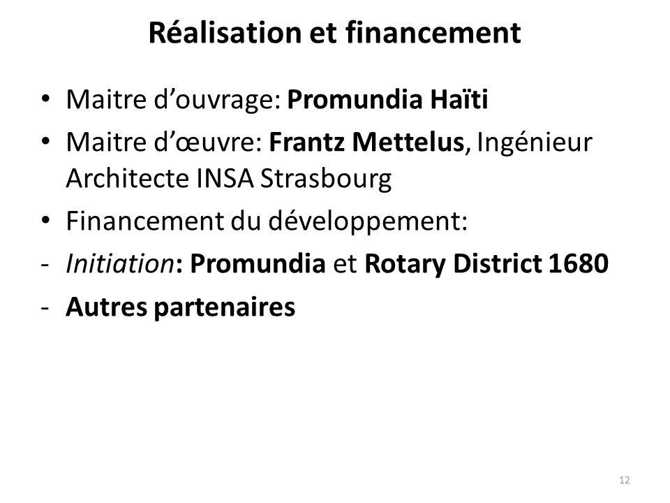 Réalisation et financement Maitre douvrage: Promundia Haïti Maitre dœuvre: Frantz Mettelus, Ingénieur Architecte INSA Strasbourg Financement du dévelo