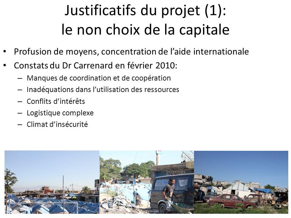 Justificatifs du projet (1): le non choix de la capitale Profusion de moyens, concentration de laide internationale Constats du Dr Carrenard en févrie