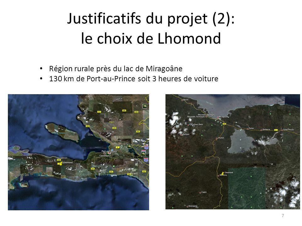 Justificatifs du projet (2): le choix de Lhomond Région rurale près du lac de Miragoâne 130 km de Port-au-Prince soit 3 heures de voiture 7