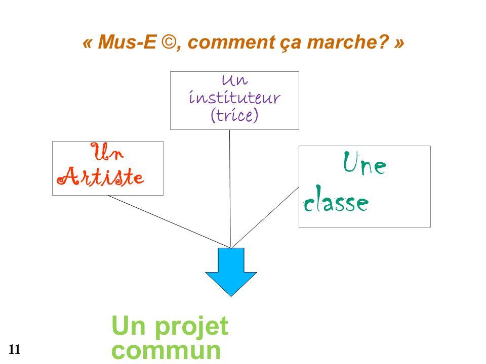 « Mus-E ©, comment ça marche? » Un instituteur (trice) Une classe Un Artiste Un projet commun 11