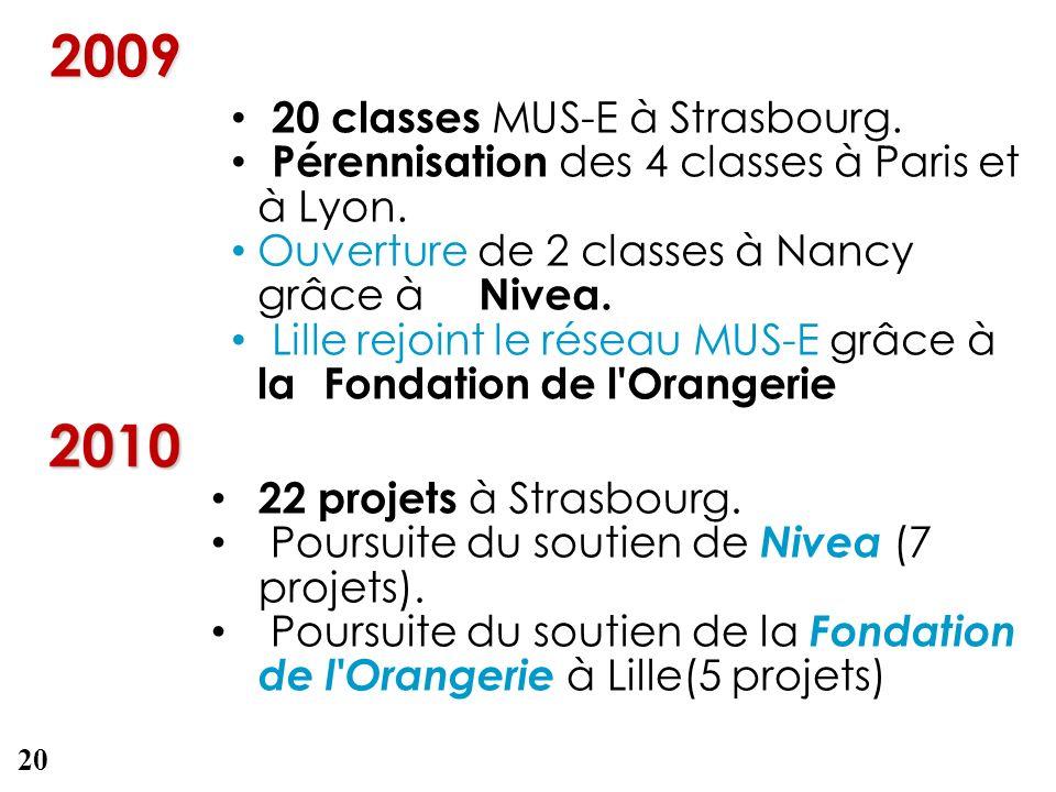 2009 20 classes MUS-E à Strasbourg. Pérennisation des 4 classes à Paris et à Lyon. Ouverture de 2 classes à Nancy grâce à Nivea. Lille rejoint le rése