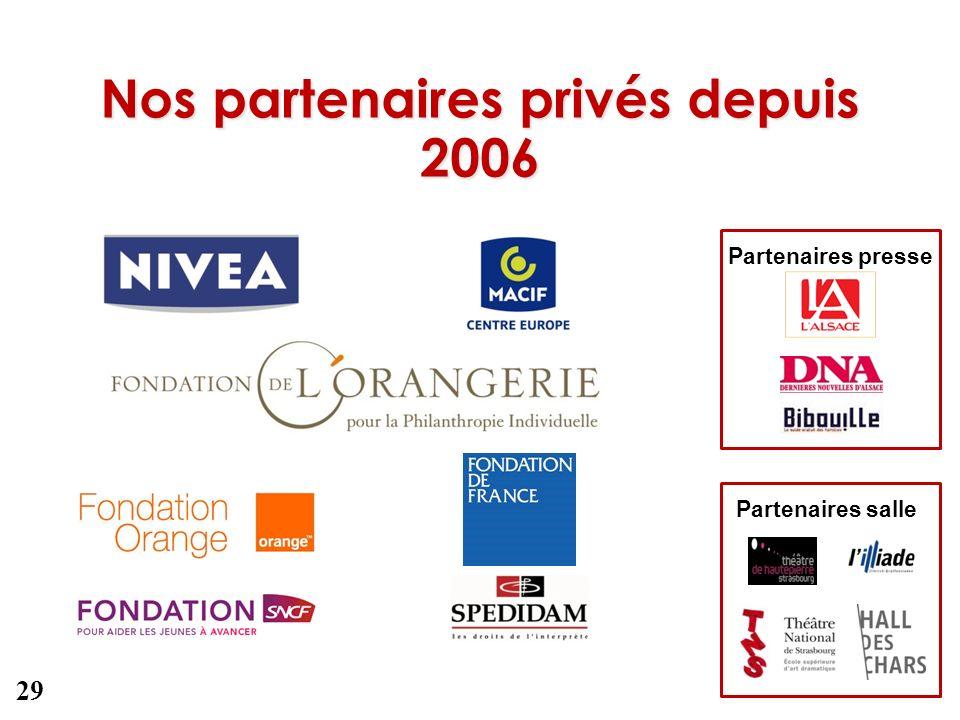 Nos partenaires privés depuis 2006 Partenaires presse Partenaires salle 29