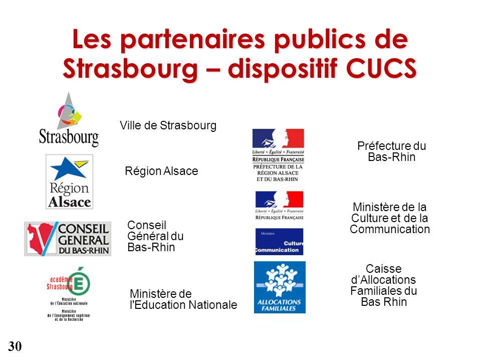 Les partenaires publics de Strasbourg – dispositif CUCS Ville de Strasbourg Conseil Général du Bas-Rhin Région Alsace Préfecture du Bas-Rhin Ministère