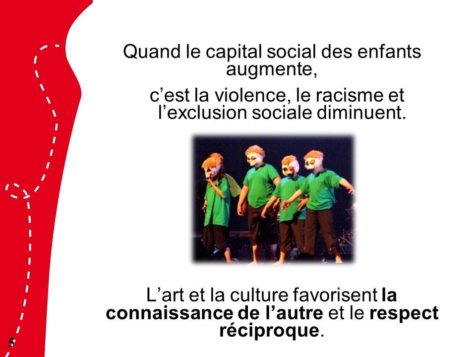 Quand le capital social des enfants augmente, cest la violence, le racisme et lexclusion sociale diminuent. Lart et la culture favorisent la connaissa