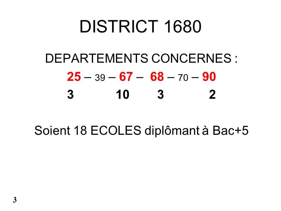 DISTRICT 1680 DEPARTEMENTS CONCERNES : 25 – 39 – 67 – 68 – 70 – 90 3 10 3 2 Soient 18 ECOLES diplômant à Bac+5 3