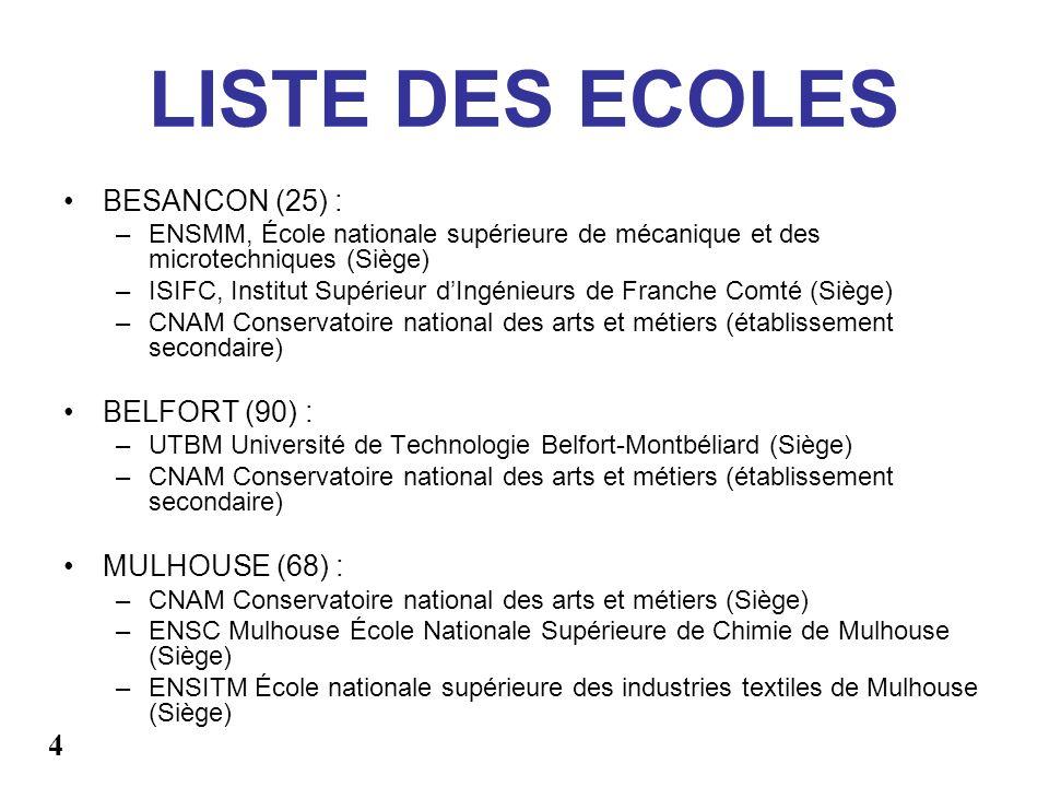 LISTE DES ECOLES BESANCON (25) : –ENSMM, École nationale supérieure de mécanique et des microtechniques (Siège) –ISIFC, Institut Supérieur dIngénieurs