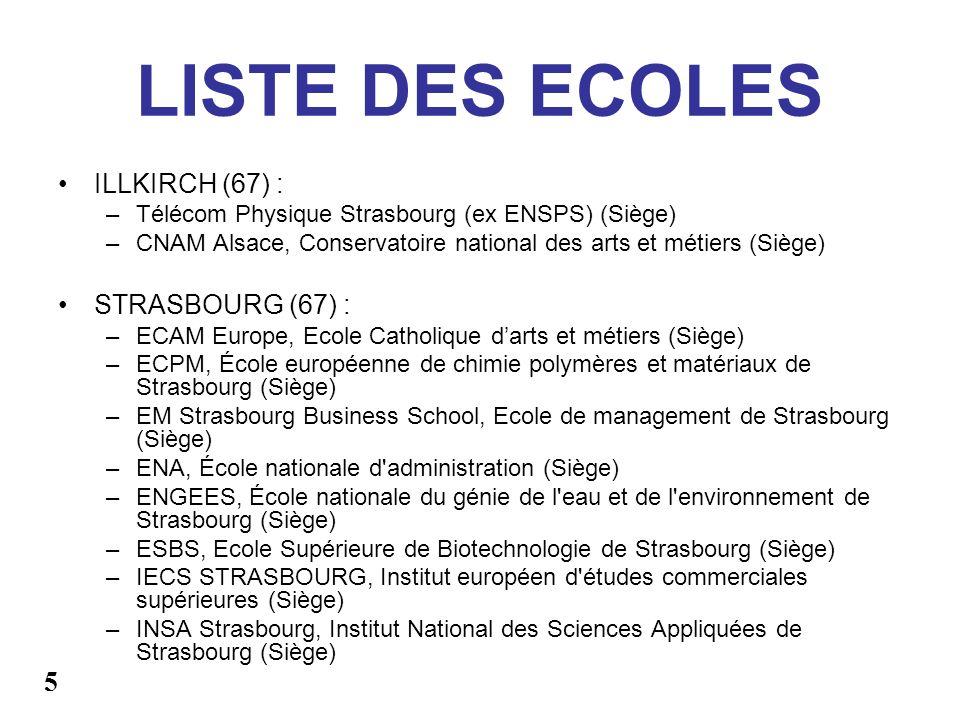 LISTE DES ECOLES ILLKIRCH (67) : –Télécom Physique Strasbourg (ex ENSPS) (Siège) –CNAM Alsace, Conservatoire national des arts et métiers (Siège) STRA