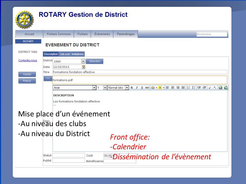 10 RD 1680 Séminaire Formation FONDATION, EFFECTIFS, IMAGE PUBLIQUEMosslargue 20134 Mise place dun événement -Au niveau des clubs -Au niveau du Distri