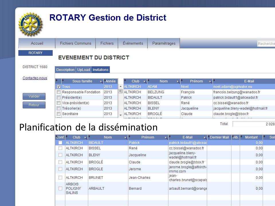 11 RD 1680 Séminaire Formation FONDATION, EFFECTIFS, IMAGE PUBLIQUEMosslargue 20134 Planification de la dissémination