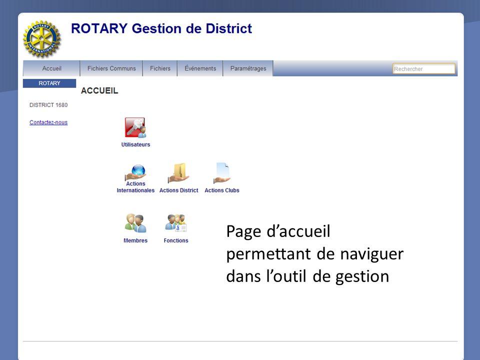7 RD 1680 Séminaire Formation FONDATION, EFFECTIFS, IMAGE PUBLIQUEMosslargue 20134 Page daccueil permettant de naviguer dans loutil de gestion