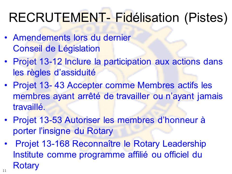 RECRUTEMENT- Fidélisation (Pistes) Amendements lors du dernier Conseil de Législation Projet 13-12 Inclure la participation aux actions dans les règle
