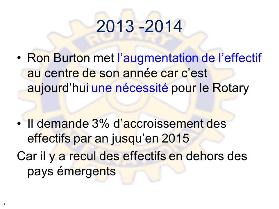 2013 -2014 Ron Burton met laugmentation de leffectif au centre de son année car cest aujourdhui une nécessité pour le Rotary Il demande 3% daccroissem