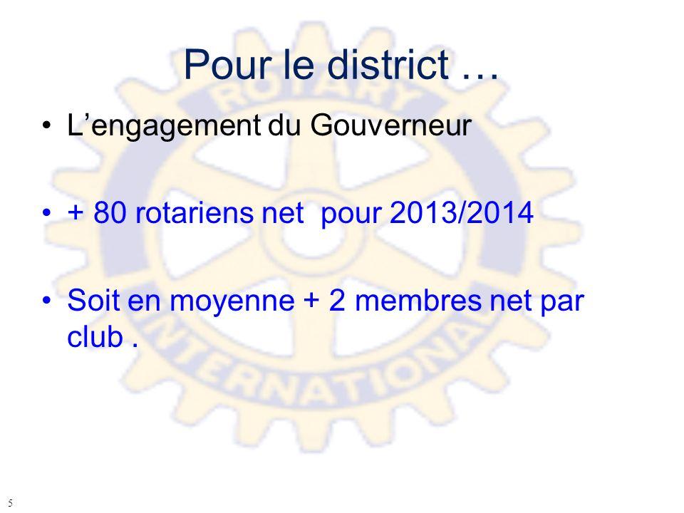 Pour le district … Lengagement du Gouverneur + 80 rotariens net pour 2013/2014 Soit en moyenne + 2 membres net par club. 5