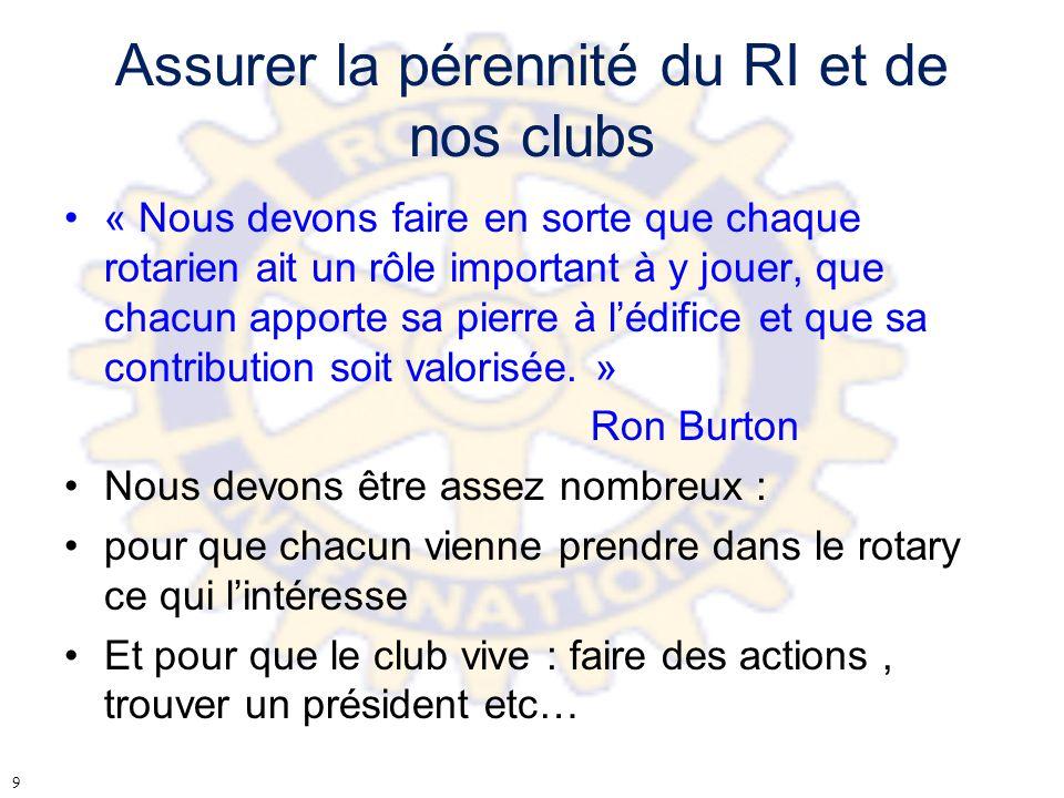 Assurer la pérennité du RI et de nos clubs « Nous devons faire en sorte que chaque rotarien ait un rôle important à y jouer, que chacun apporte sa pie