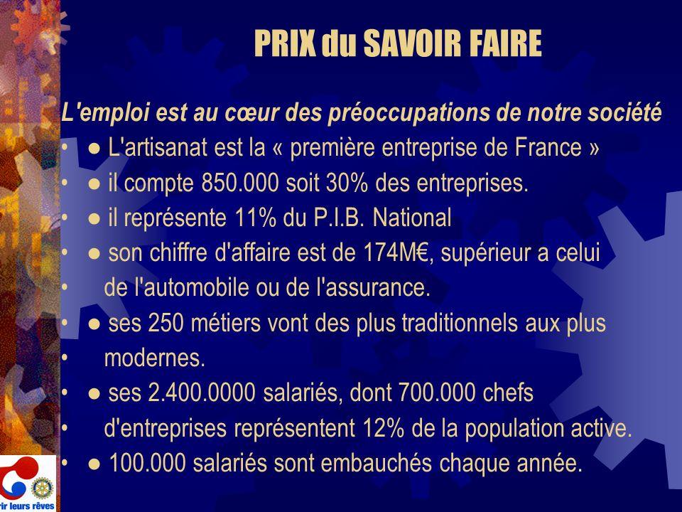 PRIX du SAVOIR FAIRE L emploi est au cœur des préoccupations de notre société L artisanat est la « première entreprise de France » il compte 850.000 soit 30% des entreprises.
