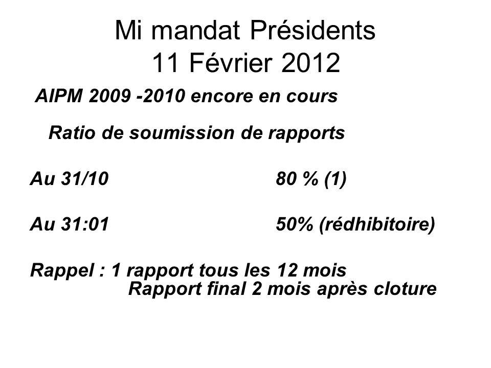 Mi mandat Présidents 11 Février 2012 AIPM 2009 -2010 encore en cours Ratio de soumission de rapports Au 31/1080 % (1) Au 31:0150% (rédhibitoire) Rappel : 1 rapport tous les 12 mois Rapport final 2 mois après cloture